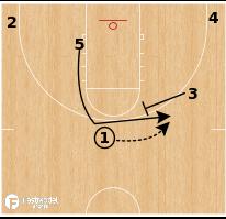 Basketball Play - Princeton - Multiple Option Backdoor Set