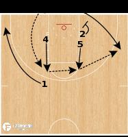 Basketball Play - Winthrop - BLOB Elevator