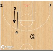 Basketball Play - Winthrop - 45 Flip