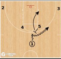 Basketball Play - Horns Twist R&R - Northwestern