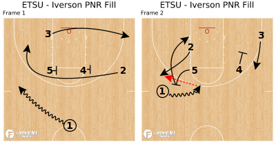 Basketball Play - ETSU - Iverson PNR Fill