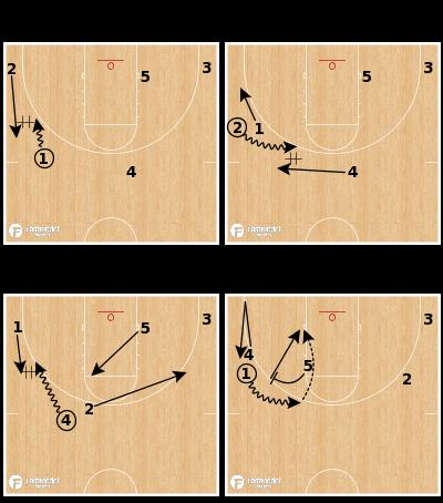 "Basketball Play - Northwestern - False Motion - ""5 Rub"""