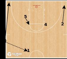 Basketball Play - St. Mary's - SLOB Horns Rub
