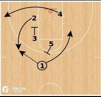 Basketball Play - Xavier - Chin Hammer