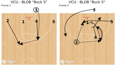 "Basketball Play - VCU - BLOB ""Buck 5"""