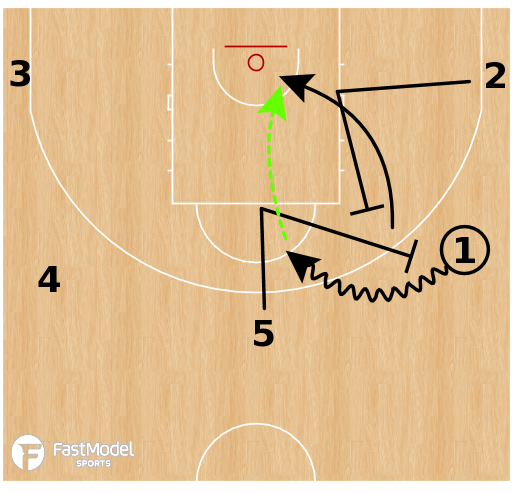 Basketball Play - Drag Spain (5-Out)