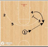 Basketball Play - Wisconsin - UCLA Triple