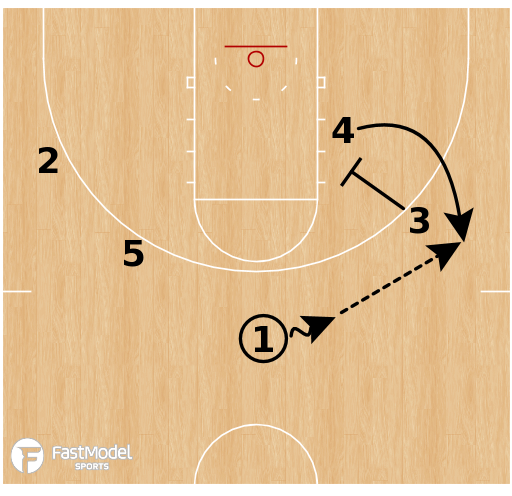 Basketball Play - Wisconsin - UCLA Triple