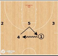Basketball Play - Oklahoma State High Post Offense (2-3 High)