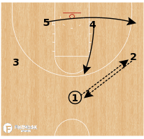 Basketball Play - Maryland - Flash Fist