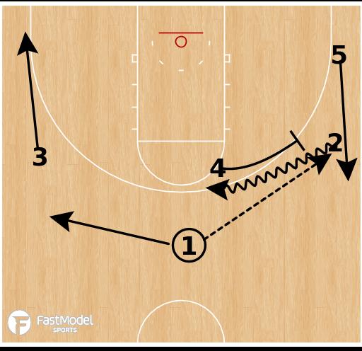 Basketball Play - Maryland - Flash Fist
