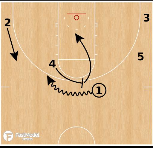 Basketball Play - Oklahoma State - BLOB Flare Get