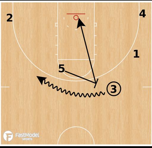 Basketball Play - Iona - Chin High