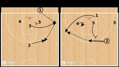 Basketball Play - Louisville T Swing Seal BLOB