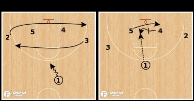 Basketball Play - Louisville 45 Cross Seal