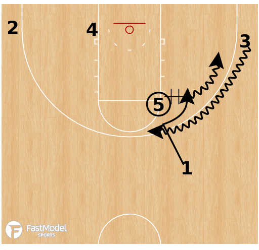 Basketball Play - Baylor - Elbow DHO