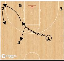 Basketball Play - Dayton - Double Pitch Thru