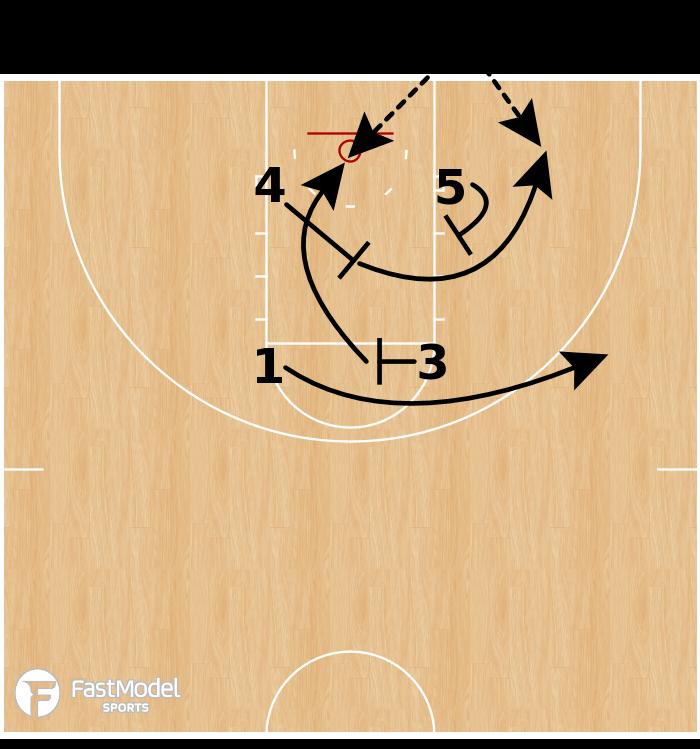 Basketball Play - Wichita State - BLOB Box STS