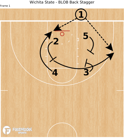 Basketball Play - Wichita State - BLOB Back Stagger