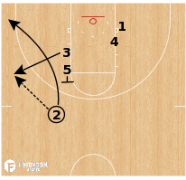 Basketball Play - Wichita State - UCLA Motion