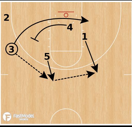 Basketball Play - Wichita State - UCLA Motion