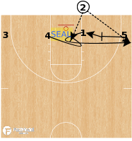Basketball Play - Kent St. - BLOB 4 Low Stagger Pin
