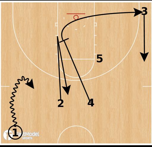 Basketball Play - UCLA - Early Pindown PNR Slip