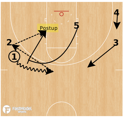 Basketball Play - Kent State - Ball Screen DHO Crush