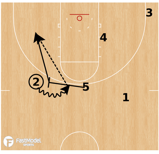 Basketball Play - UCLA - STS Flare PNR Short Roll