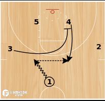 Basketball Play - Jazz