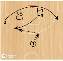 Basketball Play - Floppy Rub