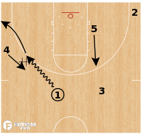 "Basketball Play - Northwestern ""Chest"""