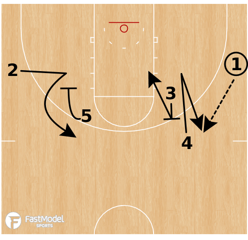 Basketball Play - Northwestern Early Offense