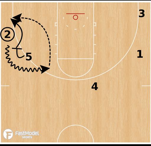 Basketball Play - MTSU - Blue Raider Slice
