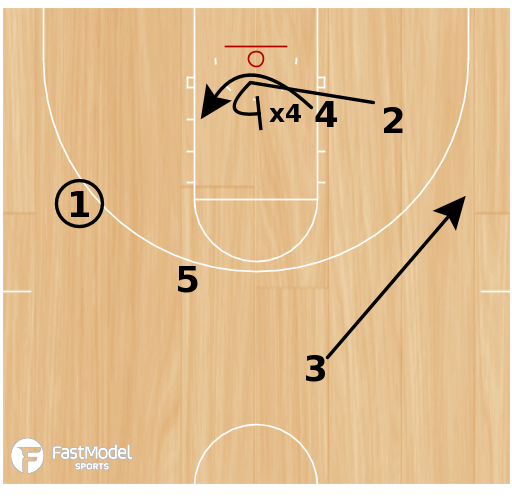 Basketball Play - Jazz Special