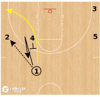 Basketball Play - West Virginia - SPNP Action