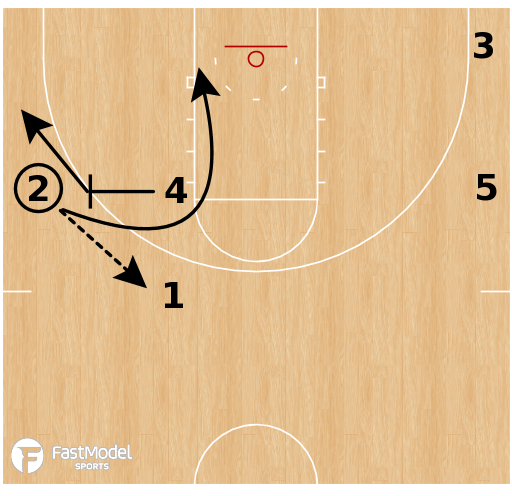 Basketball Play - West Virginia - SPNP Action
