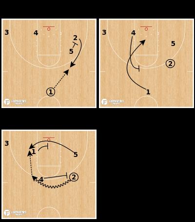 Basketball Play - Seton Hall Pirates - Wide Pin BS Cross