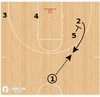 Basketball Play - Seton Hall Pirates - Wide Pin BS Cross