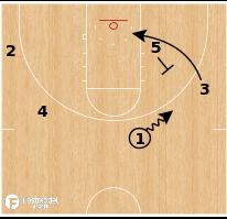 Basketball Play - Villanova 3-Man Up