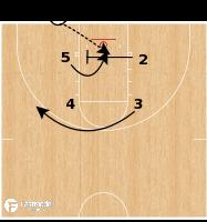 Basketball Play - Wisconsin Box 5 Lob