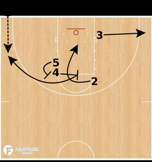 Basketball Play - Northwestern - BLOB Stack Stagger