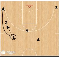 Basketball Play - Northwestern - 21 Keep Double