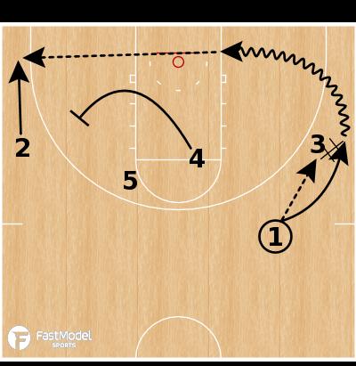 Basketball Play - Northwestern - Flip Hammer