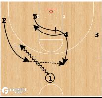 Basketball Play - Purdue - DHO Cross Hi-Lo