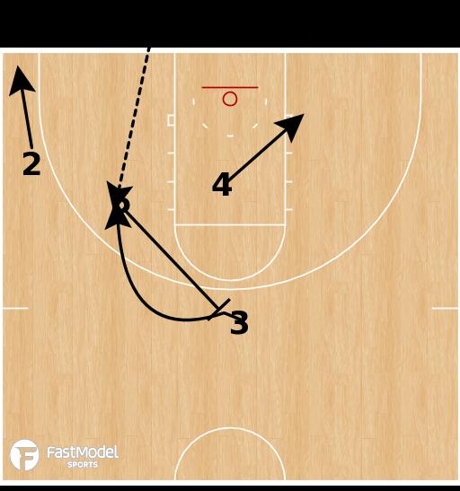 Basketball Play - Iowa State - BLOB Diagonal STS