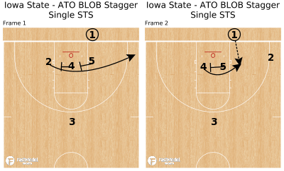 Basketball Play - Iowa State - ATO BLOB Stagger Single STS