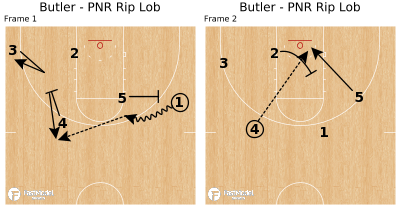 Basketball Play - Butler - PNR Rip Lob