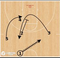 Basketball Play - UPenn (W) - Transition STS Elevator Winner