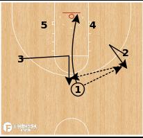 Basketball Play - Duke - Floppy Through